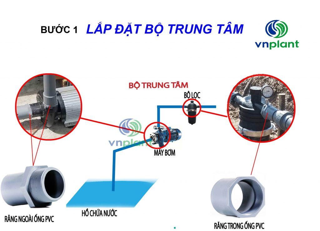 bo-trong-tam-lap-dat-he-thong-tuoi-tu-dong